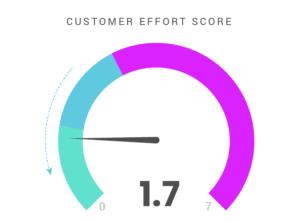 customer effort score with conversational guidance