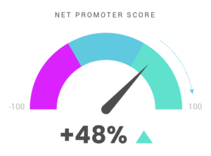 net promoter score with conversational guidance